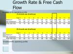 growth rate free cash flow