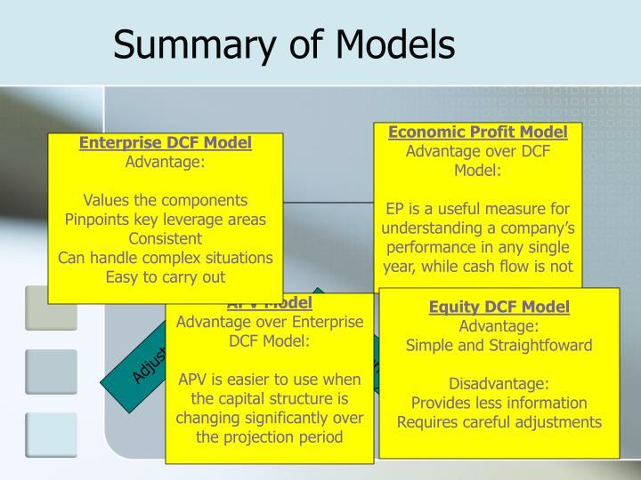 Summary of Models