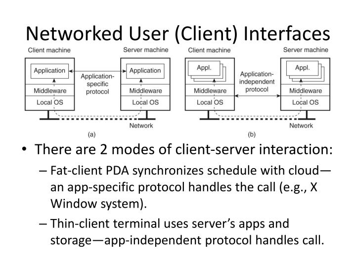 Networked User (Client) Interfaces