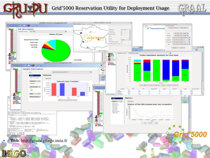Grid'5000 Reservation Utility for Deployment Usage