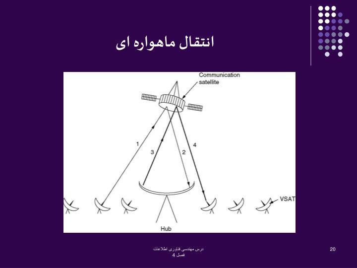 انتقال ماهواره ای