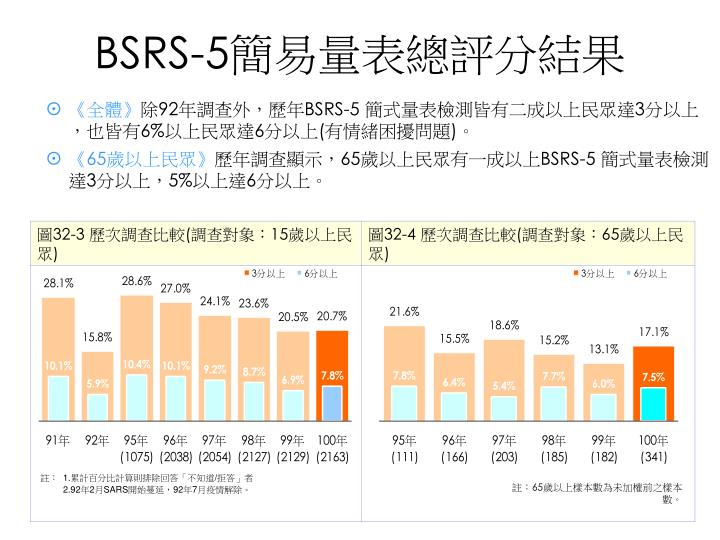 BSRS-5