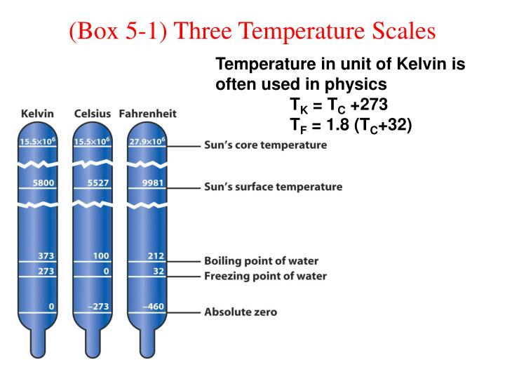 (Box 5-1) Three Temperature Scales