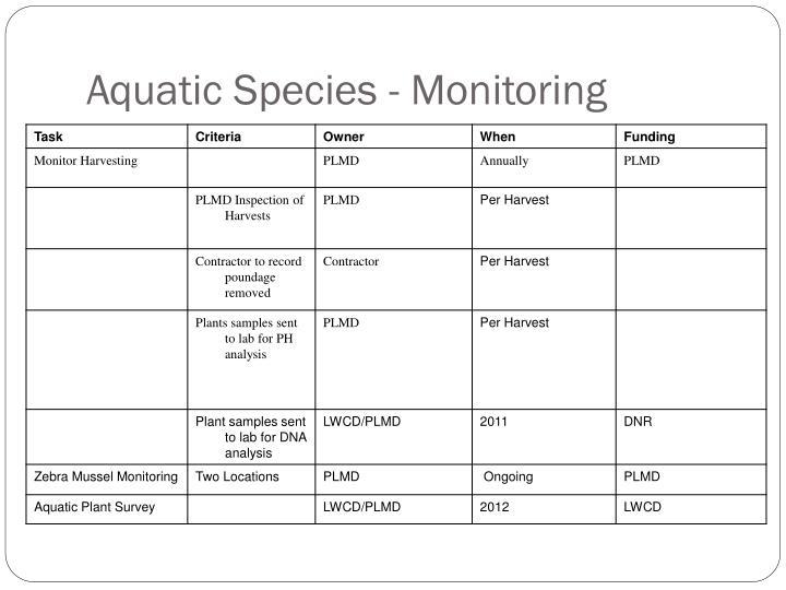 Aquatic Species - Monitoring