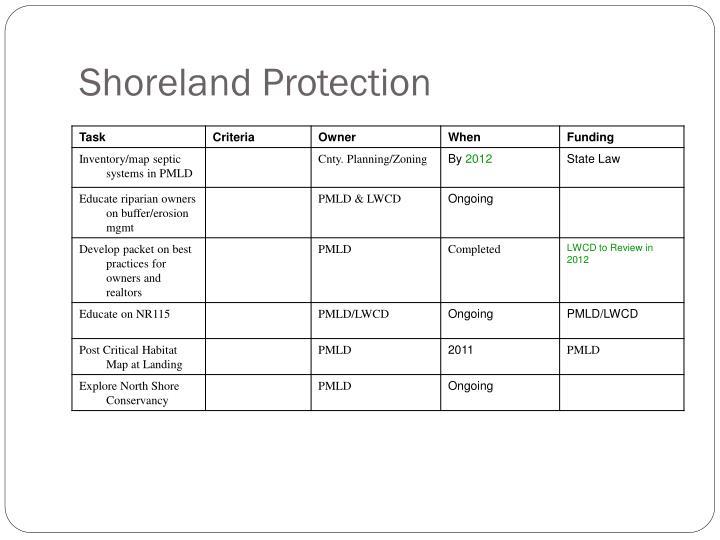 Shoreland Protection