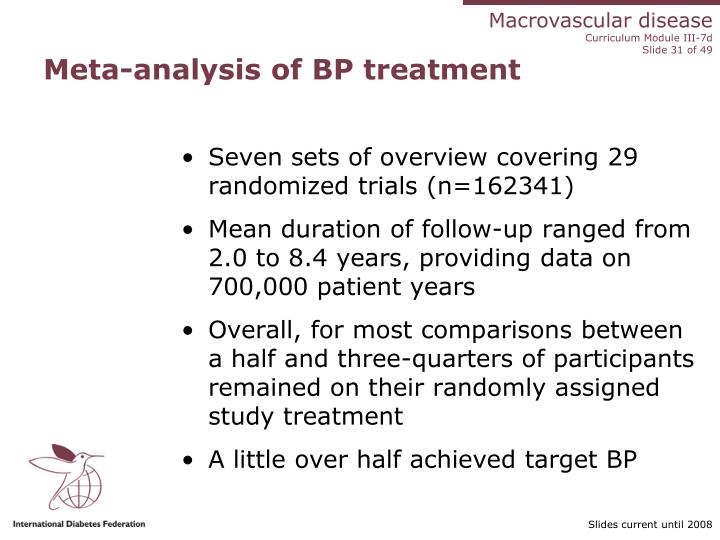 Meta-analysis of BP treatment