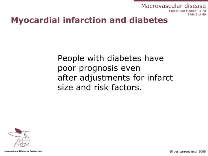 Myocardial infarction and diabetes