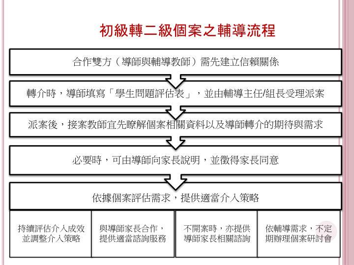 初級轉二級個案之輔導流程