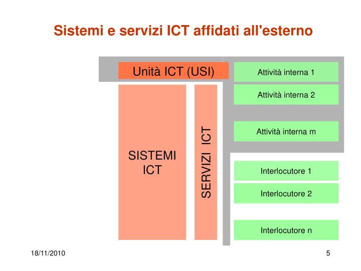 Sistemi e servizi ICT affidati all'esterno
