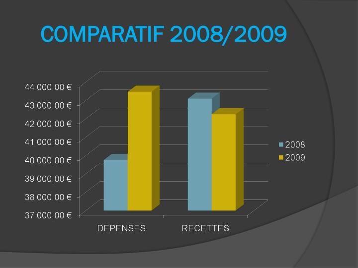 COMPARATIF 2008/2009