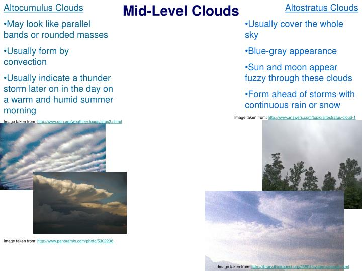 Mid-Level Clouds