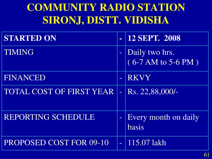 COMMUNITY RADIO STATION