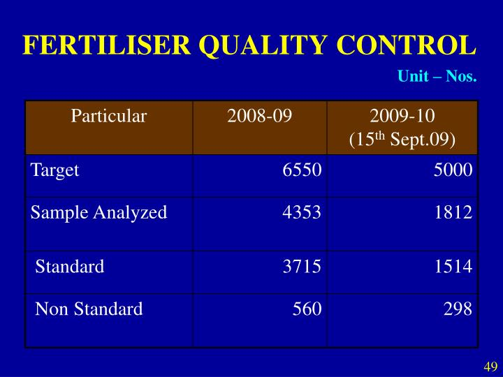 FERTILISER QUALITY CONTROL