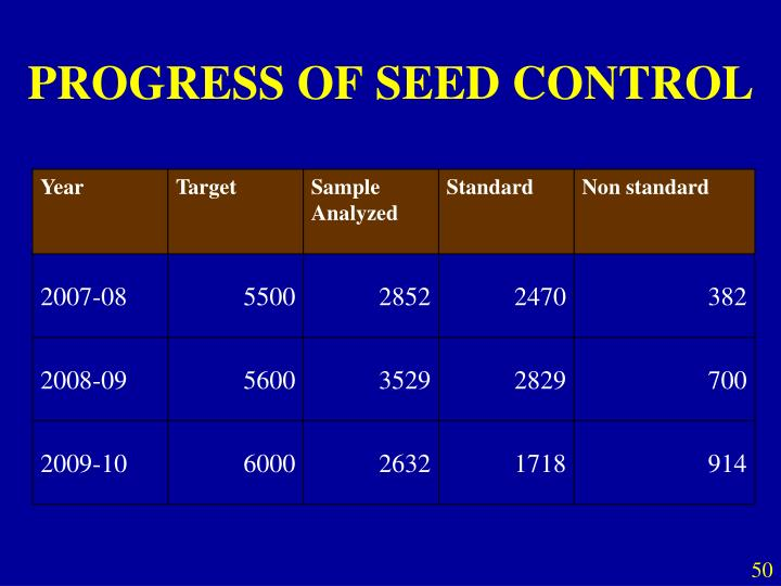 PROGRESS OF SEED CONTROL