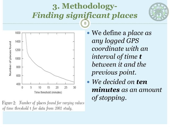 3. Methodology-