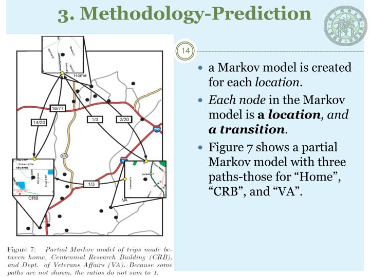 3. Methodology-Prediction