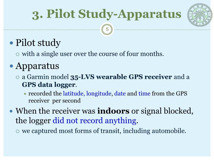 3. Pilot Study-Apparatus