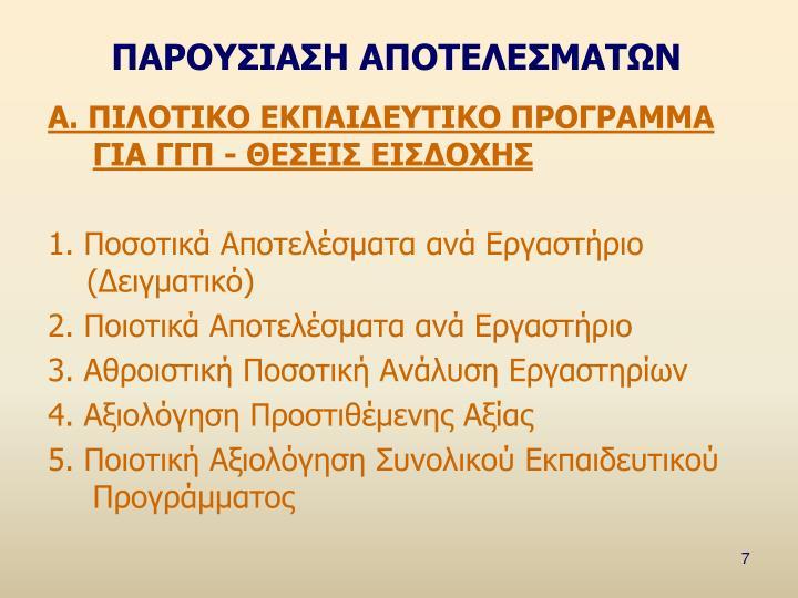 ΠΑΡΟΥΣΙΑΣΗ ΑΠΟΤΕΛΕΣΜΑΤΩΝ