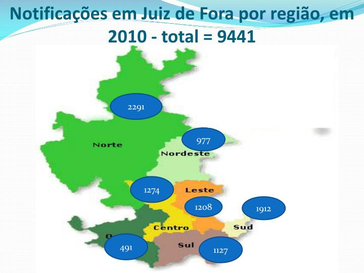 Notificações em Juiz de Fora por região, em 2010 - total = 9441