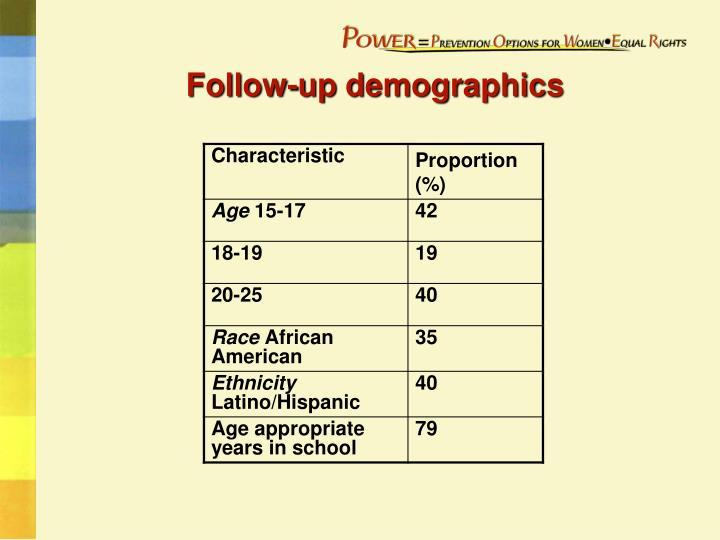 Follow-up demographics