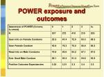 power exposure and outcomes