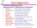 inner tracker r d