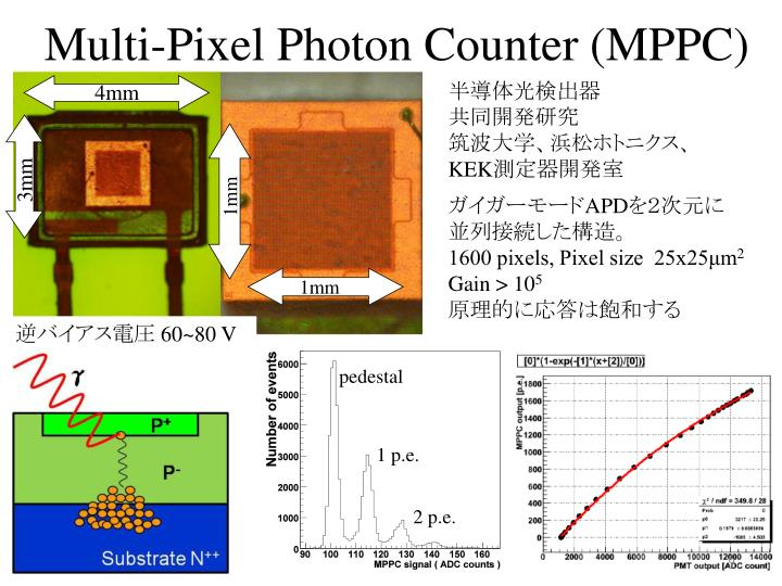 Multi-Pixel Photon Counter (MPPC)