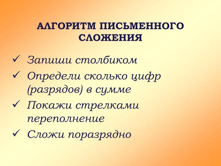 АЛГОРИТМ ПИСЬМЕННОГО