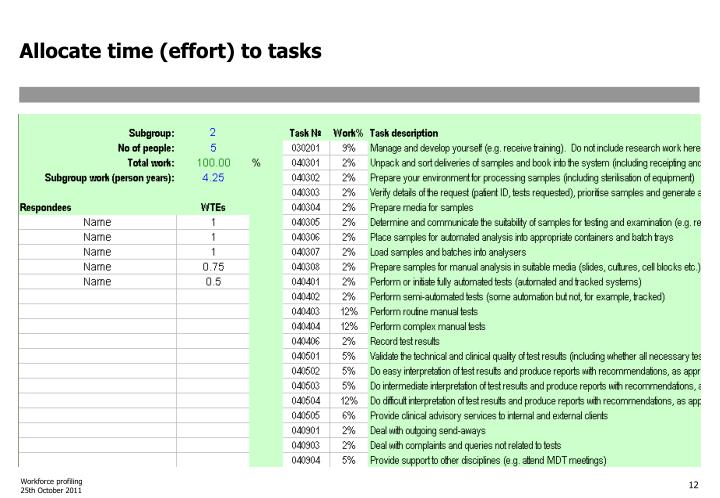 Allocate time (effort) to tasks