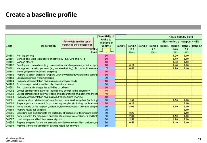 Create a baseline profile