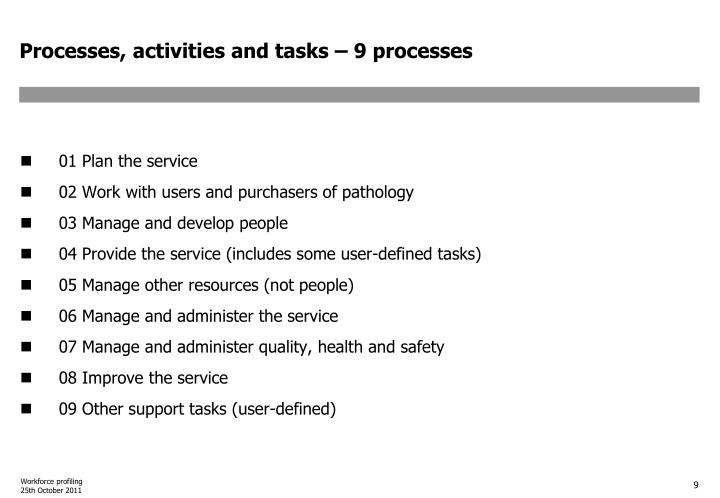 Processes, activities and tasks – 9 processes