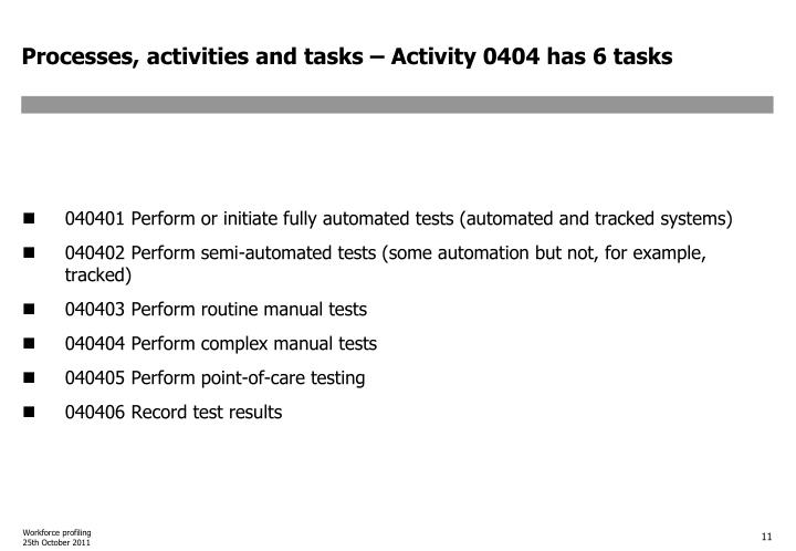 Processes, activities and tasks – Activity 0404 has 6 tasks