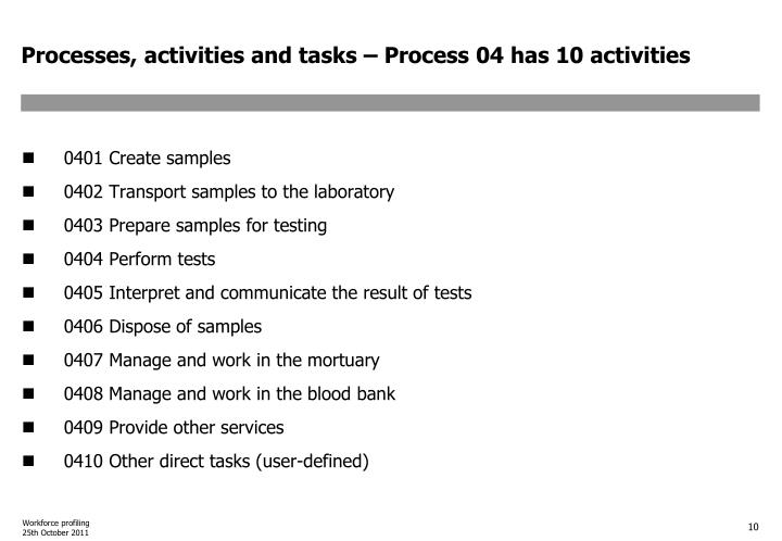 Processes, activities and tasks – Process 04 has 10 activities