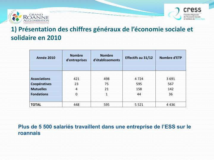Ppt 1 pr sentation des chiffres g n raux de l conomie - Chambre regionale de l economie sociale et solidaire ...