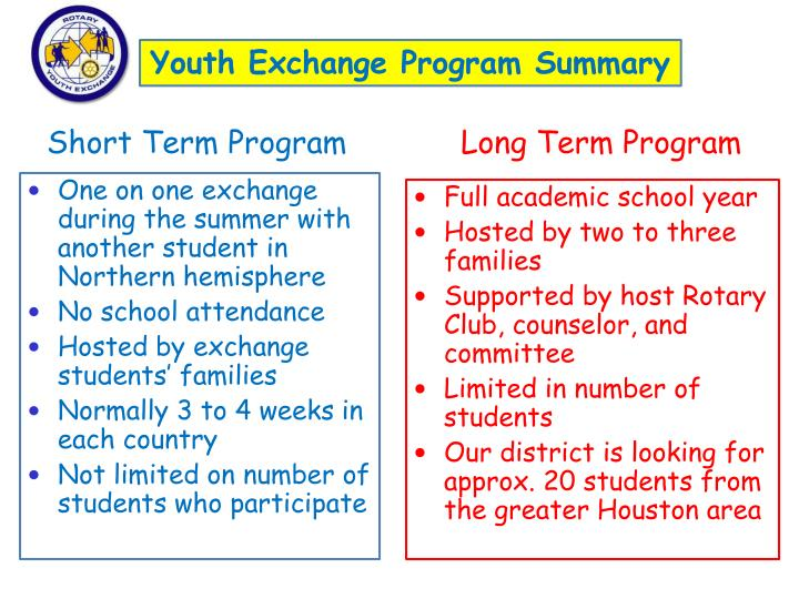 Youth Exchange Program Summary