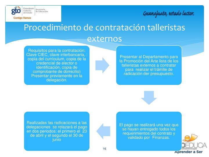 Procedimiento de contratación talleristas externos