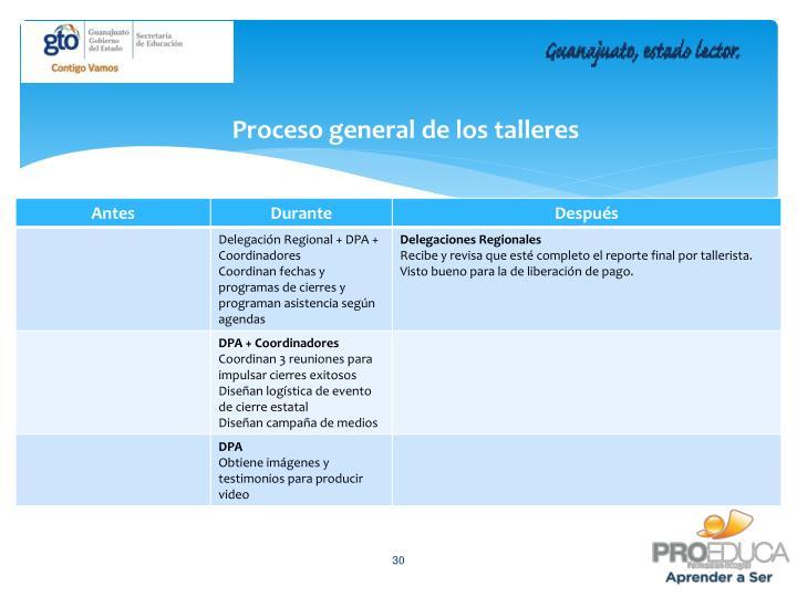 Proceso general de los talleres