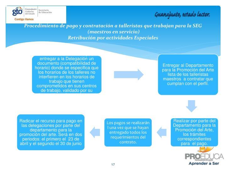 Procedimiento de pago y contratación a