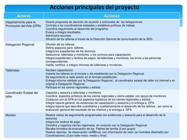 Acciones principales del proyecto