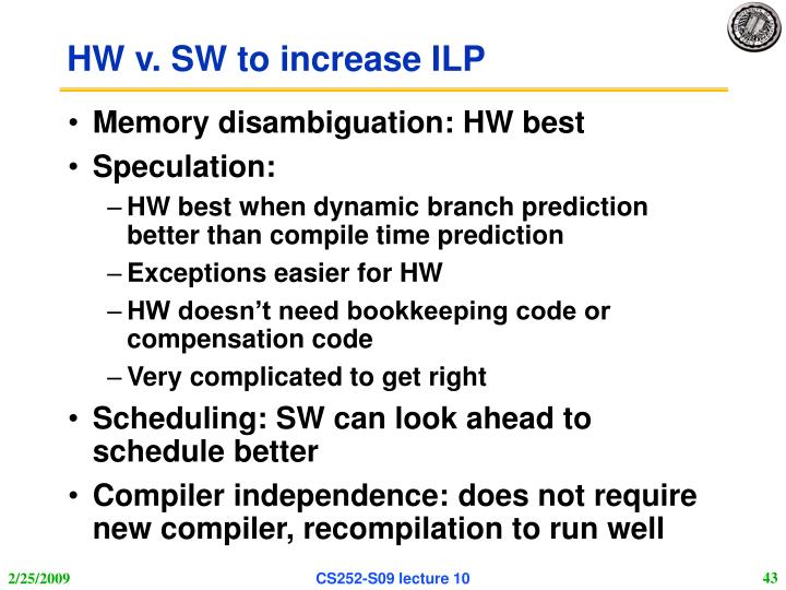 HW v. SW to increase ILP