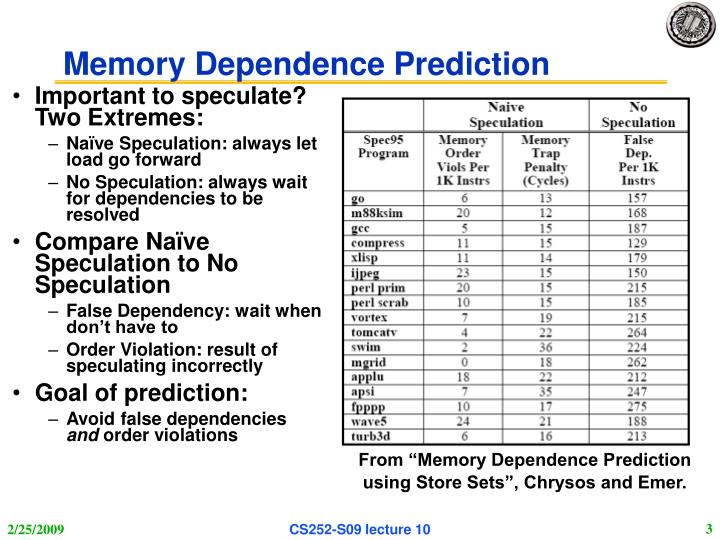 Memory dependence prediction