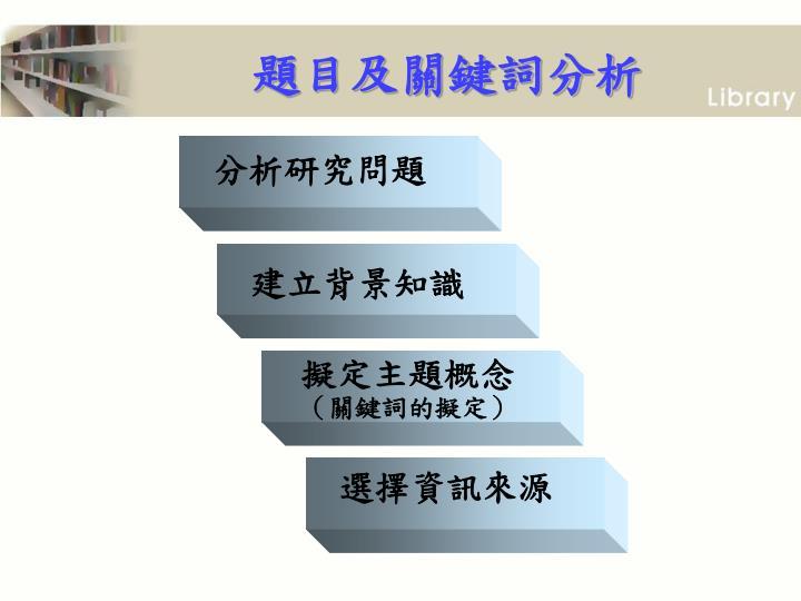 題目及關鍵詞分析
