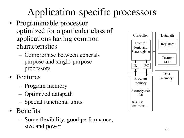 Application-specific processors