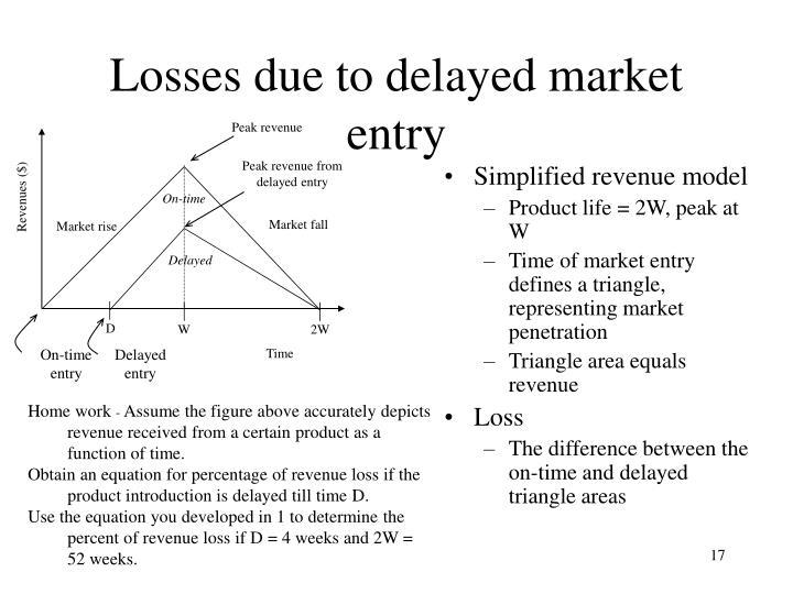 Simplified revenue model