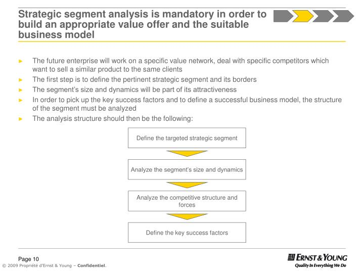 Strategic segment analysis is mandatory in order to build an appropriate value offer and the suitable business model