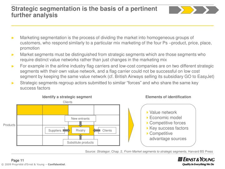 Strategic segmentation is the basis of a pertinent further analysis