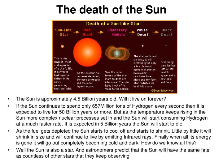 The death of the Sun