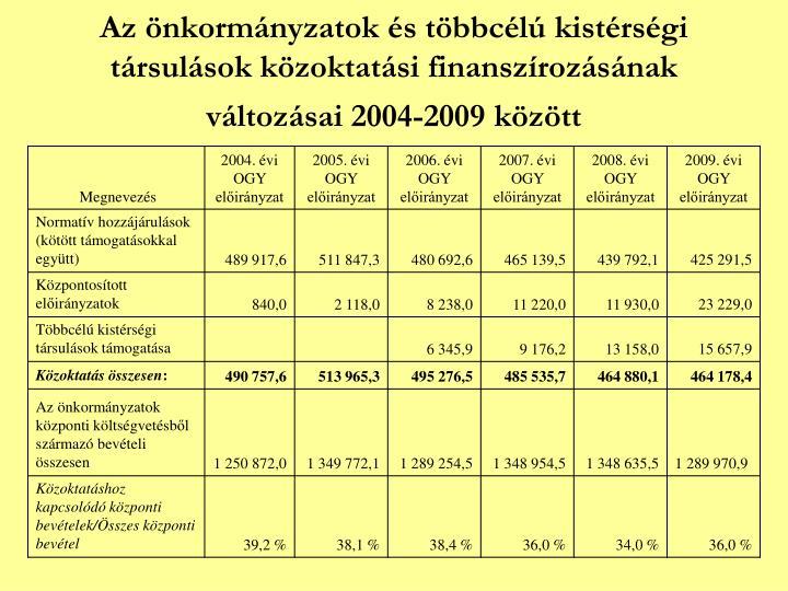 Az önkormányzatok és többcélú kistérségi társulások közoktatási finanszírozásának változásai 2004-2009 között