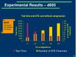 experimental results d695