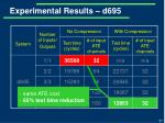experimental results d6953